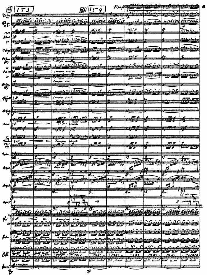 Examples List on Igor Stravinsky