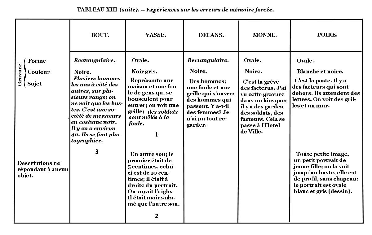 Préférence Index of /sites/gutenberg.org/1/1/4/5/11453/11453-h GN75