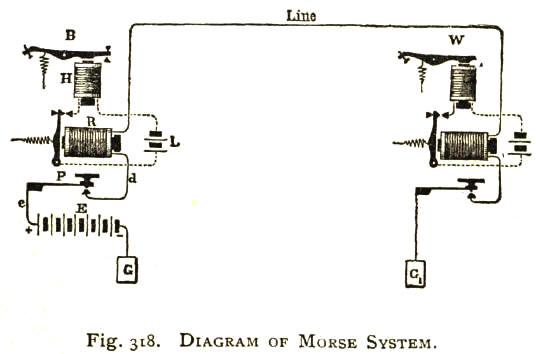 512F318 5 ohm telegraph wiring diagram wiring diagram data
