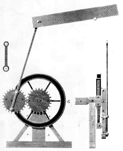 James wattengineering achievementswatt adopted the centrifugal
