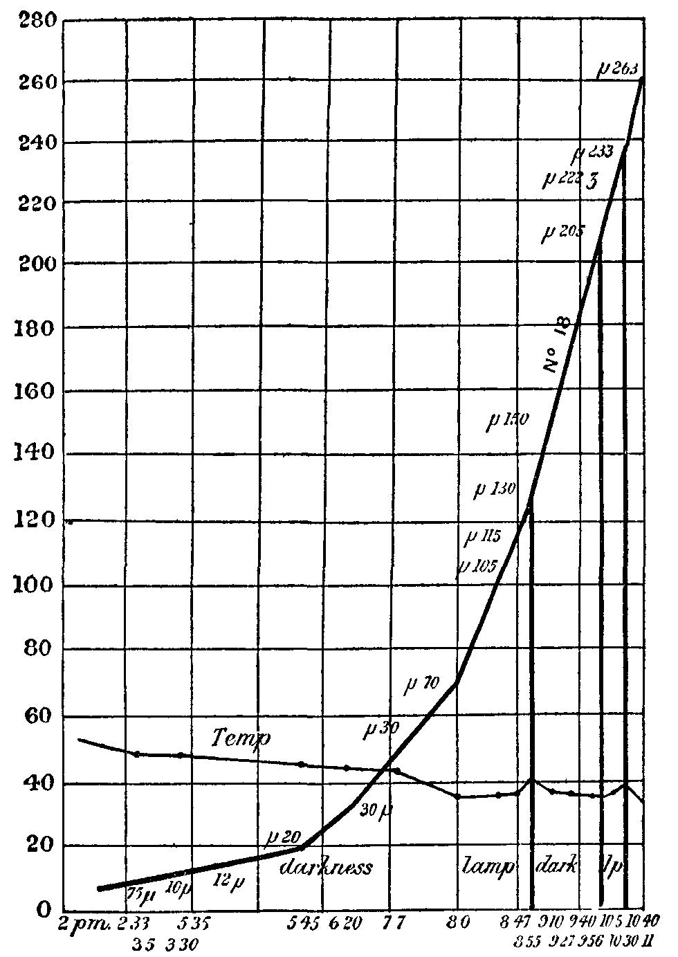 The Encyclopædia Britannica, Volume III Part 1 Slice 2
