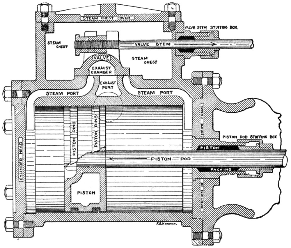 farm engines and how to run them  the young engineer u2019s